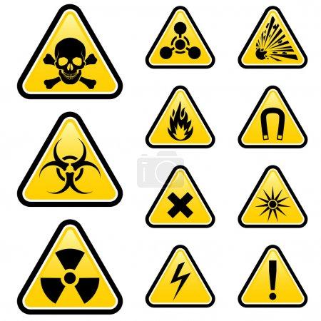 Signs of danger