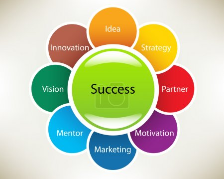 Presentation slide template: Success concepts in a sphere: idea, strategy, partner, motivation, marketing, mentor, vision, innovation. Slide concept.