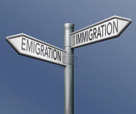 Emigration immigration