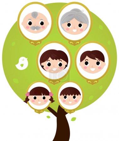 Cartoon generation family tree isolated on white
