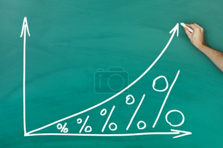Photo pour Notion de croissance intérêt sur le tableau noir vert - image libre de droit