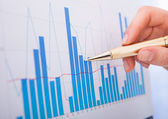 Analyzing Bar Graphs