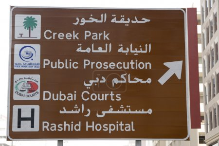 Road Sign Board With Directions