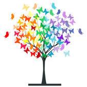 Motýli duhový strom