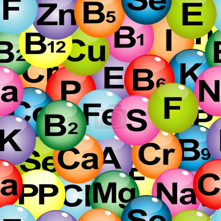 Background seamless with chemical formulas of vitamins and miner