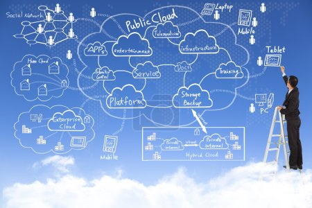Businessman drawing  a cloud computing diagram or flowchart