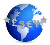 Měny světa