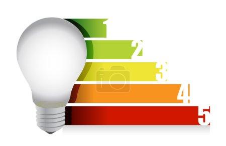 lightbulb graph illustration