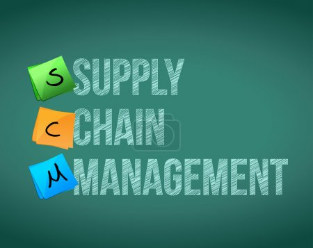 Photo for Supply chain management concept illustration design on blackboard - Royalty Free Image