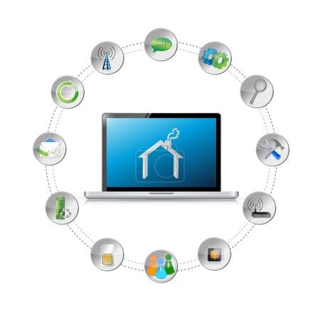 Cloud computing home technology tools illustration