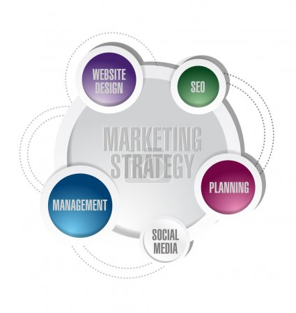 Marketing strategy diagram illustration design