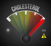 Cholesterolu úrovni opatření metr z nízké na vysokou