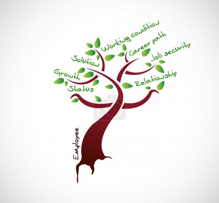 Employee tree growth illustration design