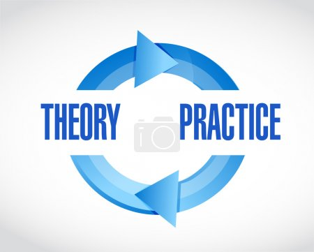 Photo for Theory and practice cycle illustration design over a white background - Royalty Free Image