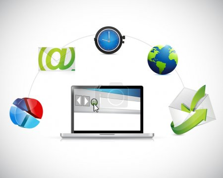 technology web solutions for marketing.