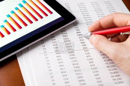 Analyzing financial report