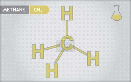 Chemical presentation template
