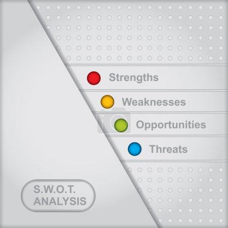 SWOT analysis diagram