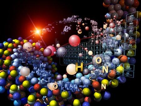 éléments chimiques colorés