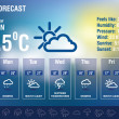 Weather forecast interface with icon set - vector ...