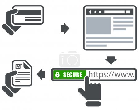 Secure online payment icons