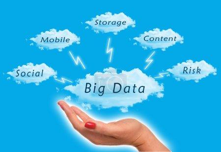 Photo pour Diagramme de données volumineuses avec une femme tenant les nuages dans le ciel - image libre de droit