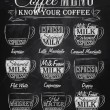 Set of coffee menu with a cups of coffee drinks in...