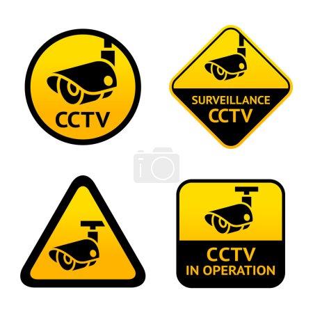 Video surveillance, set signs