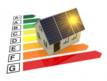 Foto de Energy performance scale with a house and solar panels (3d render) - Imagen libre de derechos