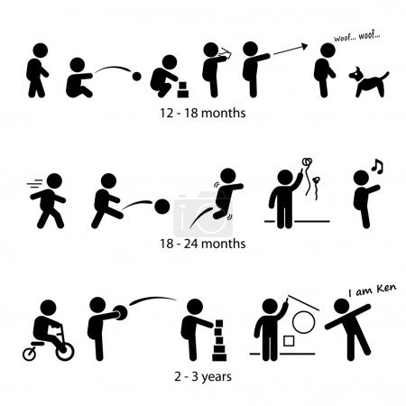 Toddler Development Stages Milestones One Two Three Years Old Stick Figure Pictogram Icon
