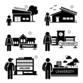 A set of pictograms representing student education levels starting from preschool kindergarten primary school secondary school college and to university