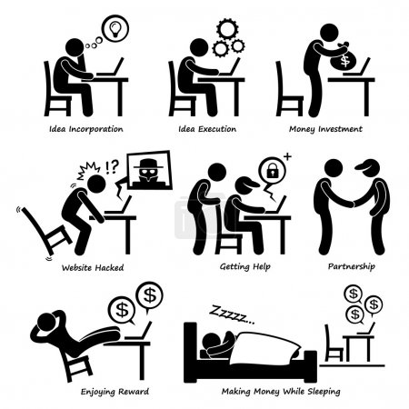 Internet Business Online Process Stick Figure Pictogram Icon Cliparts