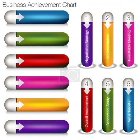 Business Achievement Chart