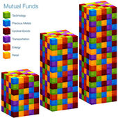 Mutual Fund Bar Chart
