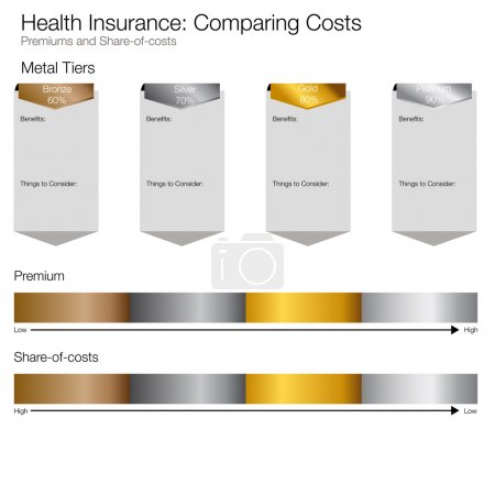 Illustration for An image of a cost comparing chart. - Royalty Free Image