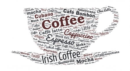 Coffee Shaped Word Cloud