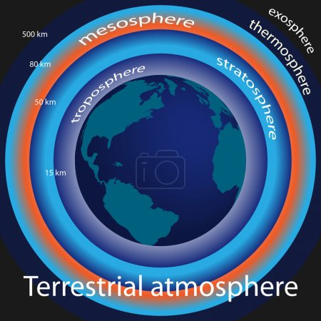 Illustration for Graphic illustration of terrestrial atmosphere - Royalty Free Image