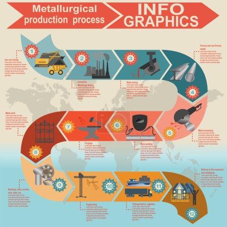 Illustration pour Processus graphique d'informations de l'industrie métallurgique. illustration vectorielle - image libre de droit