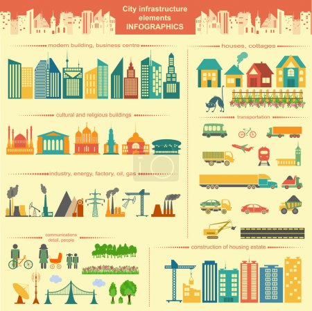 Photo for Set of modern city elements for creating your own maps of the city. Infographics. Vector illustration - Royalty Free Image