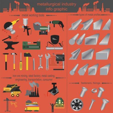 Set of metallurgy icons, metal working tools