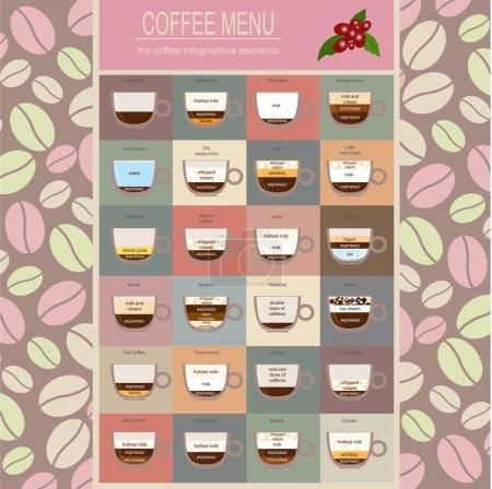 Illustration pour Le menu du café infographies, définir des éléments pour créer votre propre infographie. Illustration vectorielle - image libre de droit