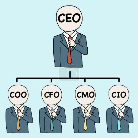 Organization Boards