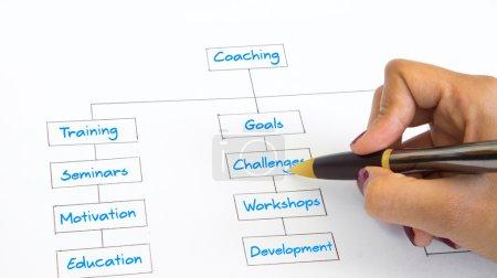 Photo pour Une personne tenant un stylo au-dessus d'un Coaching Illustration - image libre de droit