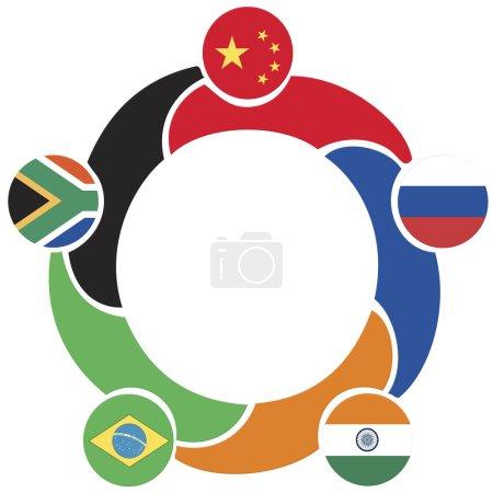 Photo pour L'association des économies nationales émergentes, Brésil, Russie, Inde, Chine, Afrique du Sud - image libre de droit