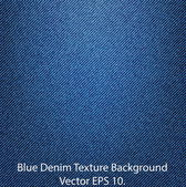 Blue Denim Texture Background Vector EPS 10