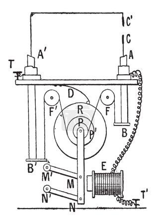 Burgin Dynamo, vintage engraving