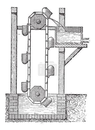 Noria, vintage engraving