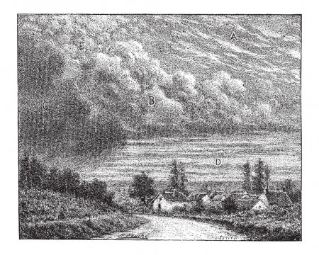 Illustration for Cloud, showing types (A) Cirrus, (B) Cumulus, (C) Nimbus, (D) Stratus, and (E) Cirrocumulus, vintage engraved illustration. Dictionary of Words and Things - Larive and Fleury - 1895 - Royalty Free Image