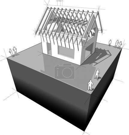 House/roof framework diagram