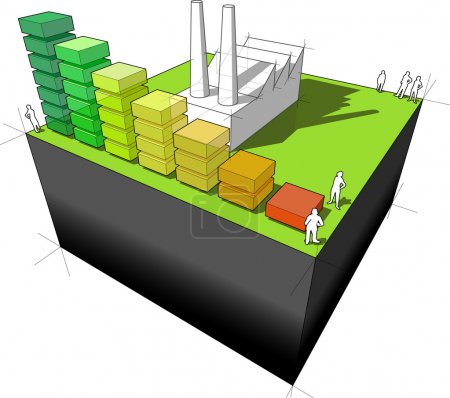 factory with energy rating diagram